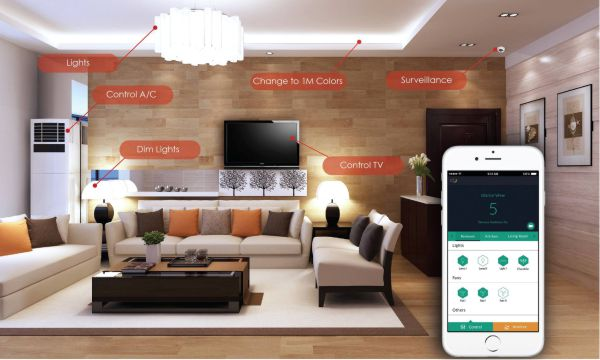 Home Automation Vadodara